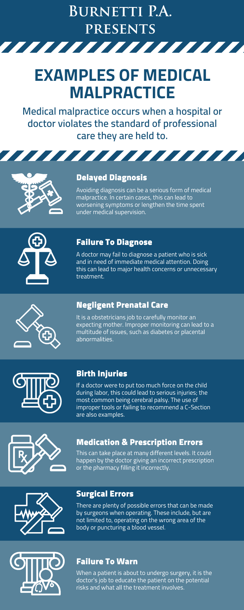 Examples of Medical malpractice info graphic